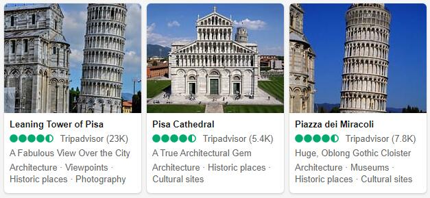 Pisa Attractions and Tourist